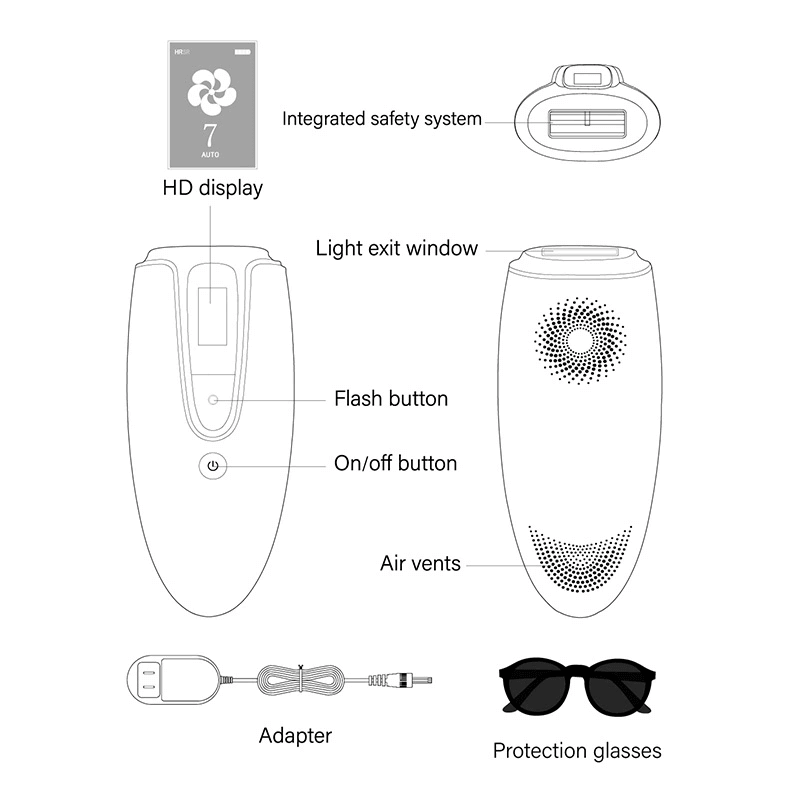 parts description of IPL hair removal from MYG - Portable Laser Epilator at Home IPL Beauty Machine for Hair Removal